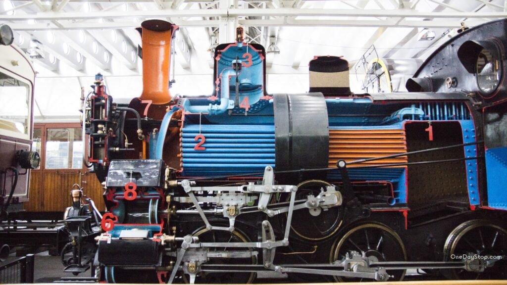 Parowóz - muzeum transportu w lucernie